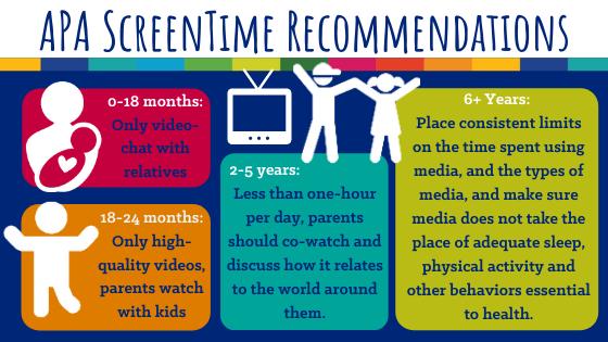 American Academy of Pediatrics ScreenTime Recommendations
